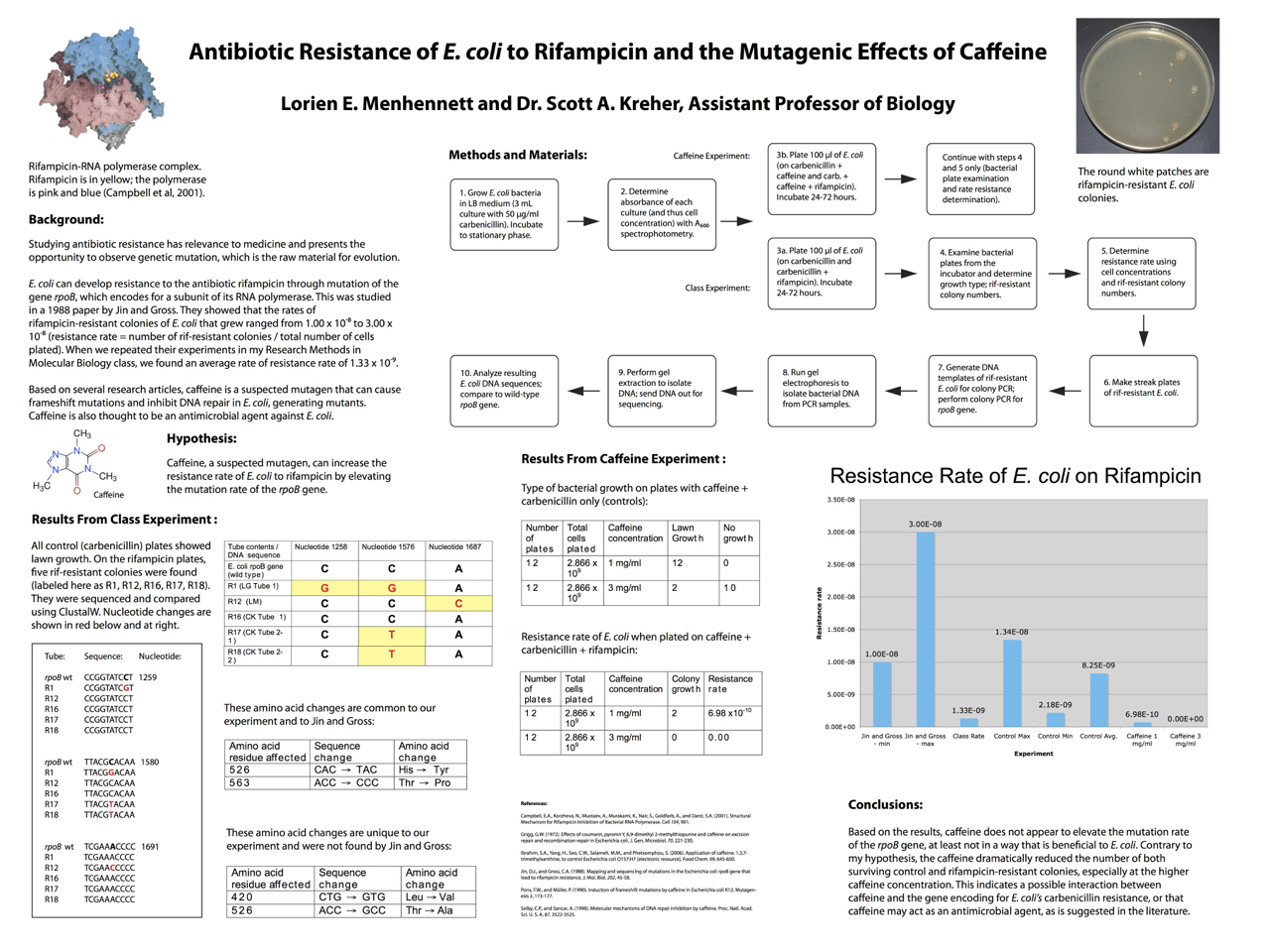 antibiotic resistance essay antibiotic resistance origins and  published research doc w pen ecoli caffeine lem antibiotic