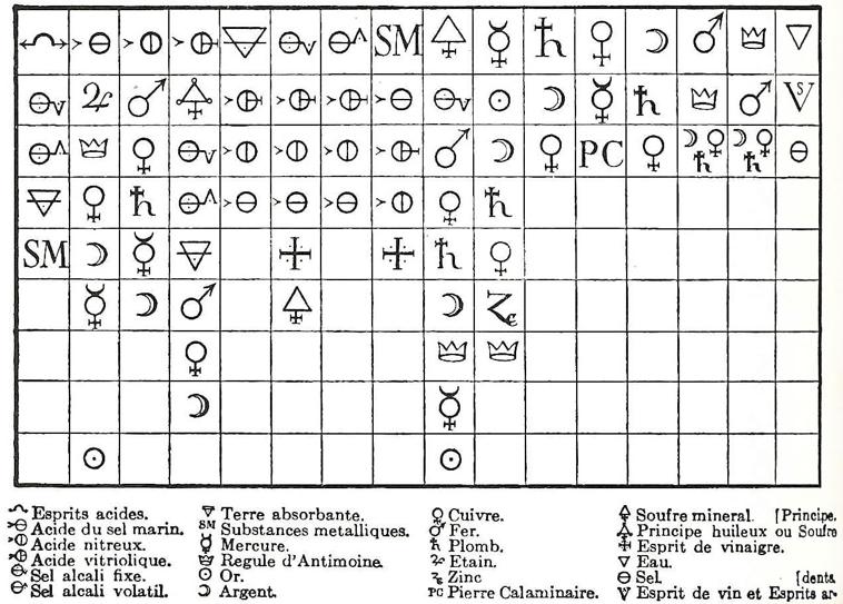 Thinking outside the box er table doc w pen periodic table 1 urtaz Choice Image